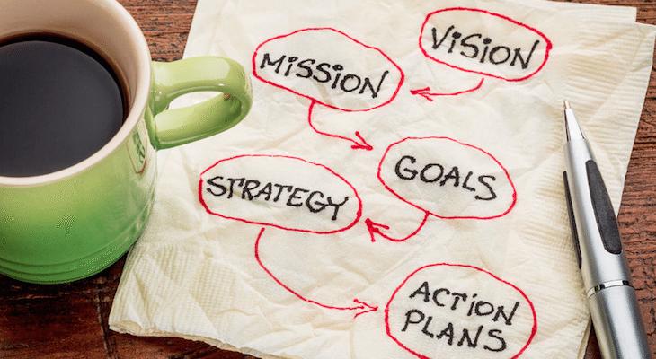 Annual startup goals