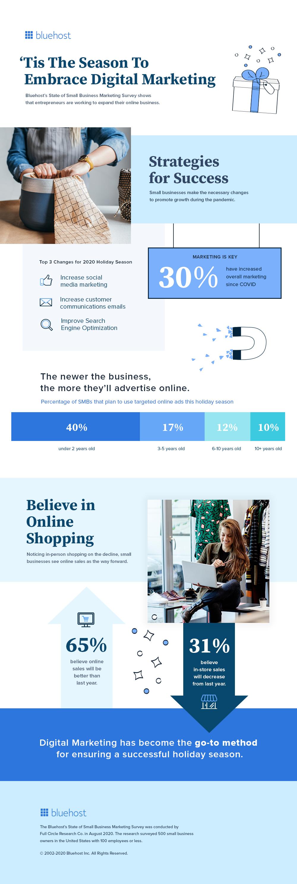 bluehost digital marketing